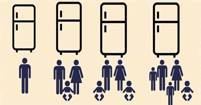 Infographic Explaining Refrigerator Size And Capacity Based On Family Size